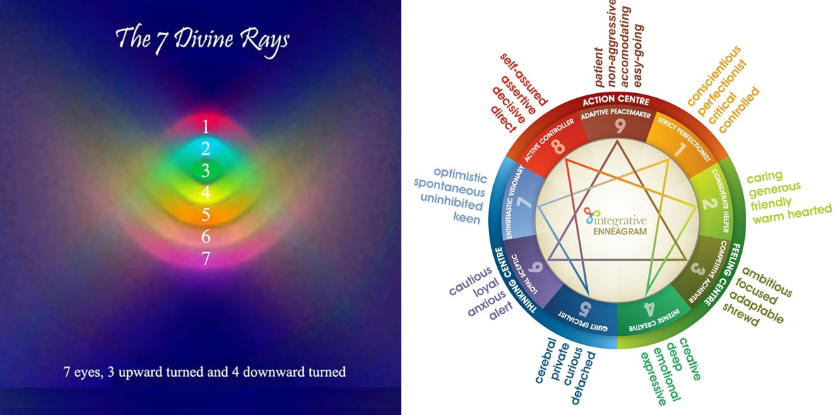 The Enneagram:  The 7 Divine Rays