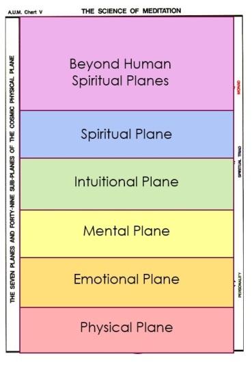 ageless-wisdom-chart-3
