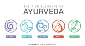 Ayurveda Five Elements