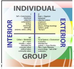 Integral Quadrants One