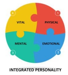 Integrated Personality