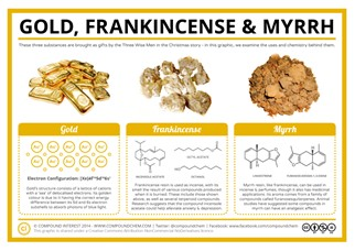 Gold Frankincense Myrrh Chemical Compounds