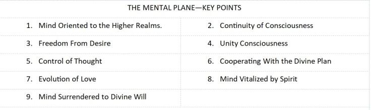 Mental Plane Key Notes